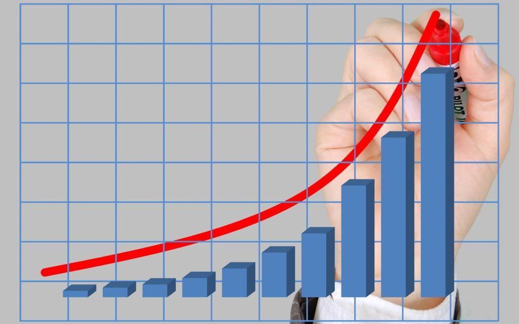 内発的動機づけを維持するインセンティブ運用方法 グラフの写真 アンダーマイニング効果から考えるモチベーションコントロールの方法 KEN'S BUSINESS(ケンズビジネス)